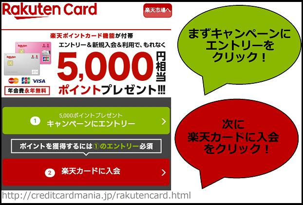 楽天カードの新規入会&利用キャンペーンで事前エントリーが必要だった時代もある
