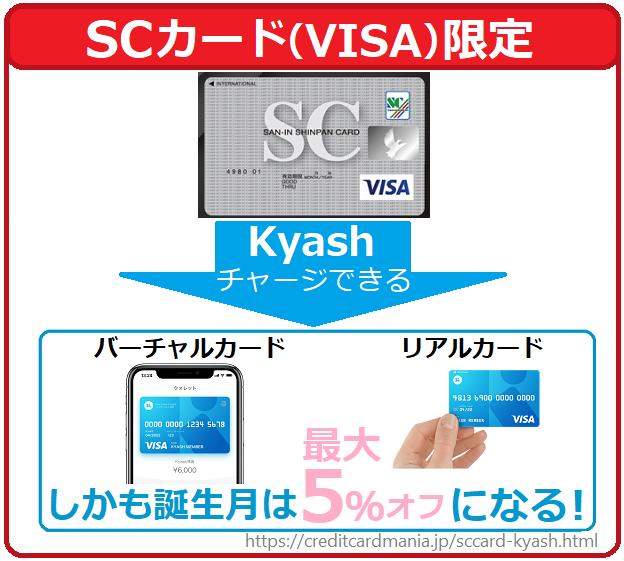 SCカードのVISAならKyashチャージでき誕生月は最大5オフとなる